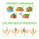 Property, Life And Health Insurance Infographic Poster