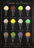 Ice cream menu chalk