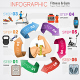 Fitness and Gym Infographics