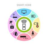 infographics. smart home.