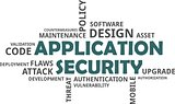word cloud - application security