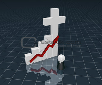 business graph with christian cross symbol and pope figure - 3d rendering