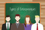 types of entrepreneurs concept illustration with green board as background and businessman lining up on front
