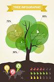 Tree infographics