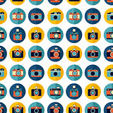 Photo camera set pattern
