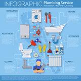Plumbing Service Infographics
