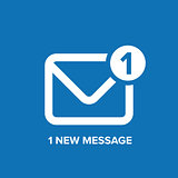 Message or email icon vector