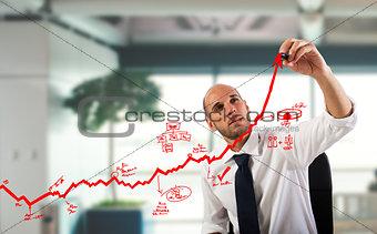 Business statistics uphill