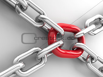 Chains with red link #2