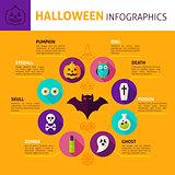 Halloween Concept Infographics