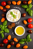 Italian food ingredients – mozzarella, tomatoes, basil and olive oil