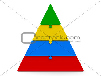 Four color puzzle pyramid