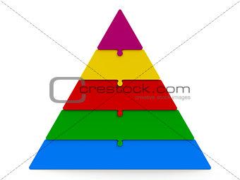 Five color puzzle pyramid