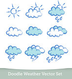 weather doodle set  isolated on white background. Vector