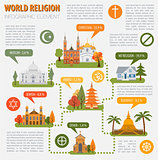 World religion infographic template