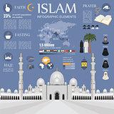 Islam infographic. Muslim culture.