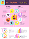 Trendy Halloween Infographics