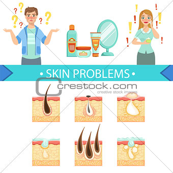 Skin Problems Infographic Medical Poster
