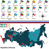 Republics of Russia