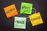 search, analyze, choose and create