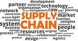 word cloud - supply chain
