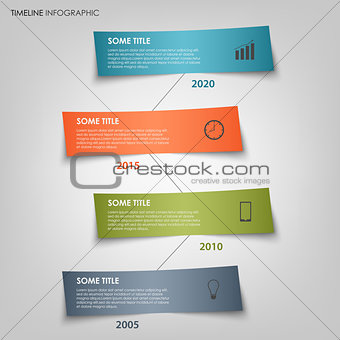 Time line info graphic with colored labels bent template