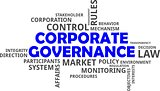 word cloud - corporate governance