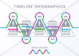 Modern timeline infographic vector design template