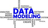 word cloud - data modeling
