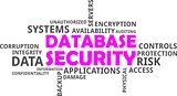 word cloud - database security