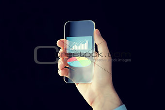 close up of male hand with transparent smartphone