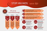 World Aids Day concept