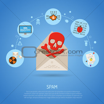 Cyber Crime Concept with Email Spam