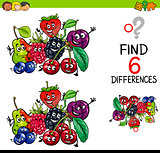 difference game with fruits