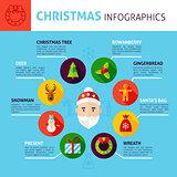 Christmas Concept Infographics
