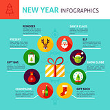 New Year Concept Infographics