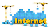 internet development