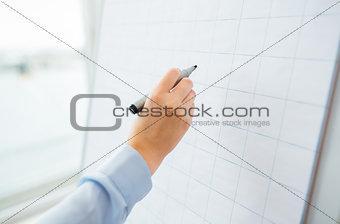 close up of hand writing something on flip chart