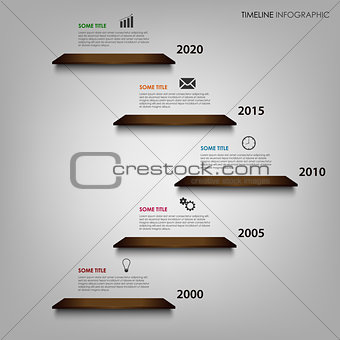 Time line info graphic with wooden shelves on the wall