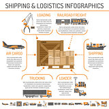 Shipping and logistics infographics