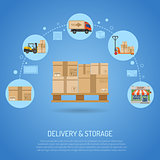 Delivery and storage concept