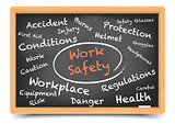 Work Safety Wordcloud