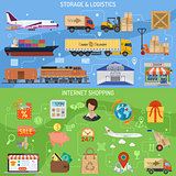 Storage logistics and shopping banners