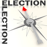 Compass with election word isolated