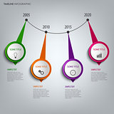 Time line info graphic with round abstract design pointers