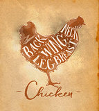 Chicken cutting scheme craft