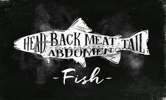 Fish cutting scheme chalk