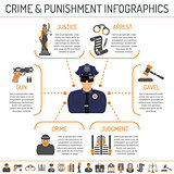 Crime and Punishment infographics