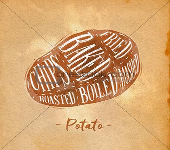 Potato cutting scheme craft