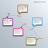 Time line info graphic with colorful design speaking bubbles